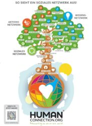 Human Connection - Das Netzwerk für eine bessere Zukunft !
